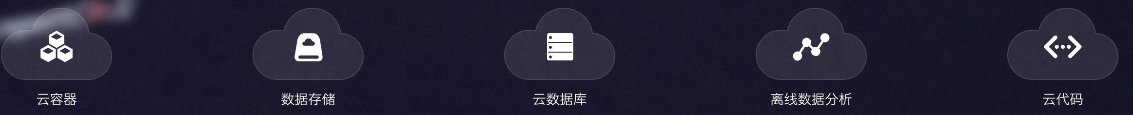 5类研发云服务