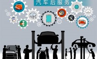 商领云发力全场景运营平台,开发APP抢占万亿级汽车后市场