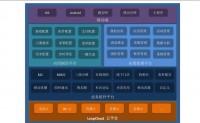 运营通知 | 力谱云迭代升级为力谱云,倾力打造企业APP开发云服务